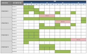 yearly timeline template expin memberpro co