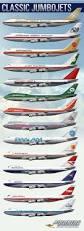 the 25 best civil aviation ideas on pinterest planes ba