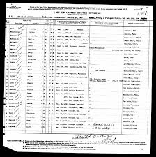 Ohio travel documents images Passports travel documents jpg