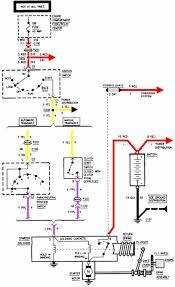 starting system wiring diagram of 1995 chevrolet cavalier