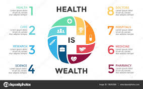 K Henelemente Kaufen Plus Infografik Medizinischen Diagramm Gesundheitswesen Graph