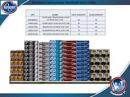 Coors Light 24 Pack Nashville Ky Premium 30 12 Cans Ppt Online Download
