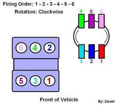 mitsubishi distributor wiring diagram questions u0026 answers with