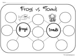 25 easy frog and toad ideas and activities teach junkie