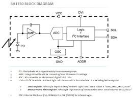 wiring the bh1750 digital 16bit serial output type ambient light