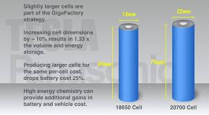 nissan leaf new battery cost when should model s get a battery size upgrade tesla