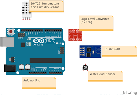 using esp8266 with arduino to log data to mysql at commands