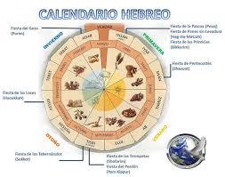 almanaque hebreo lunar 2016 descargar el calendario hebreo unciondeloalto jimdo page