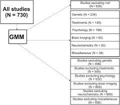 power up a reanalysis of u0027power failure u0027 in neuroscience using
