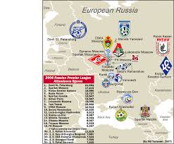 russia football map russian premier league table espn fc