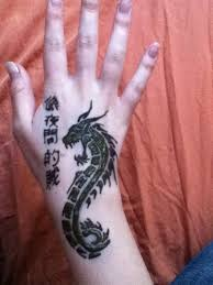 top 10 countdown latest dragon tattoo designs for girls