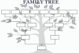 basic family tree template birthday decoration