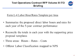operations contract template termination letter template 15 35