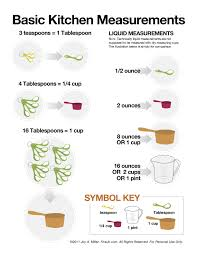 cooking measurement and conversion chart kitchen measurements