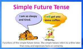 simple future tense will shall going to be about to english