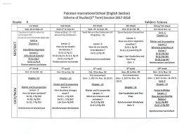 scheme of studies grade 5 2017 2018 facebook