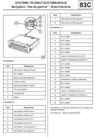 renault trafic radio wiring diagram pdf wiring diagram and