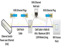 cat6 straight through wiring diagram dolgular com