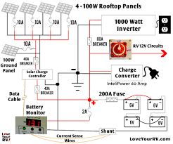 detailed look at our diy rv boondocking power system solar power