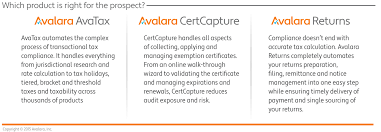 how avalara can make u s sales tax headaches a thing of the past