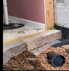 basement drainage u0026 sump pumps glc waterproofing in hudson