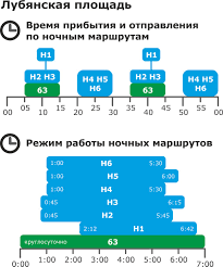 B47 Bus Route Map by Misc 24 7 Buses Page 2 Skyscrapercity
