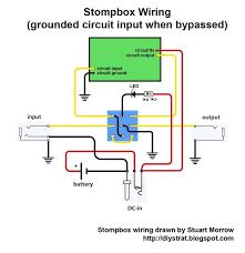 symbols grounding a circuit grounding a portable circuit
