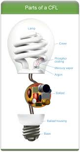 how do led light bulbs work how do led light bulbs work electrical engineering stack exchange