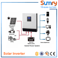 48v 220v dc to ac transformerless inverter 5kva inverter circuit