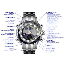 titanium bracelet watches images Yes watches inca collection jpg