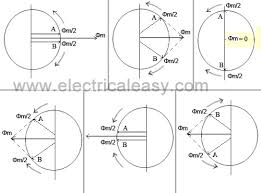 single phase motor schematics and working electricaleasy com
