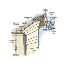 install outdoor garage lights how to install a garage floodlight electrical wiring garage