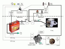 diesel wiring diagram org wiring diagram how to video ford f with