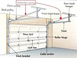 Installing Overhead Garage Door Cost To Replace Garage Door Design Overhead Springs Ro