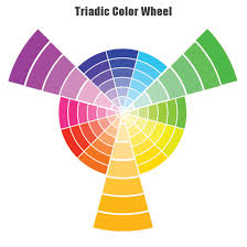 triadic paint color wheel u0026 example uses with pictures