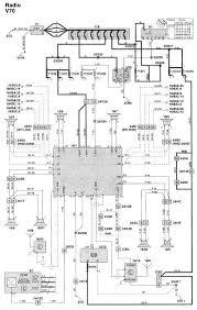 install blitz ipod adapter on 1999 volvo s70 with sc 816 radio