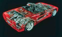 1987 corvette specs 1996 corvette specifications 1996 corvette specifications