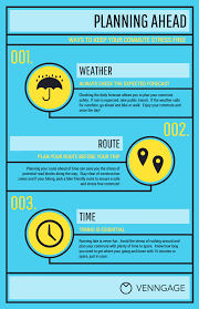 family vacation planner template free infographic maker venngage planning ahead infographic template