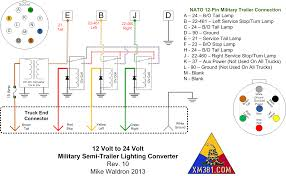 wiring diagram for semi trailer the wiring diagram and plug