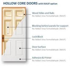 28 X 76 Interior Door Molded Wood Composite All Panel Interior Door Jeld Wen Windows