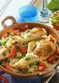 cuisine poulet au four cuisses de poulet au four