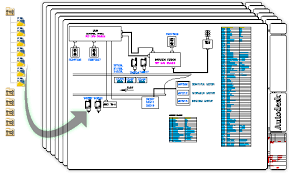 how to draw wiring diagrams in autocad wiring diagram and