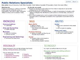 Self Employment On Resume Example by Position Yourself To Get The Job