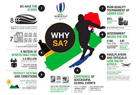 bid mad 7 reasons to host the rugby world cup 2023 in sa