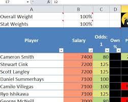 Golf Stat Tracker Spreadsheet Golf Stats Worksheet Excel Excel Spreadsheets Golf