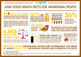 July 2017 Naccho Aboriginal Health News Alerts Page 4