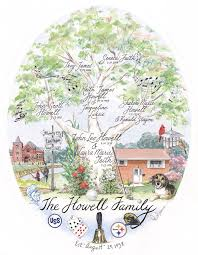 the howell family has lots of illustration everything in this