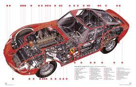 250 gto interior 250 gto manual haynes publishing