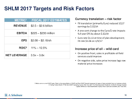 Business Card Measures A Schulman Inc 2017 Q1 Results Earnings Call Slides A