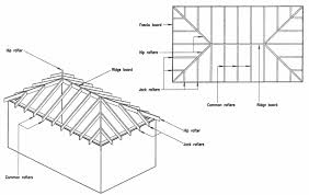 100 roof building plans new building plans brethren church roof ana white woodworking decks home u0026 gardens geek best 25 garage plans